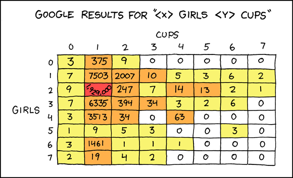 x_girls_y_cups.png